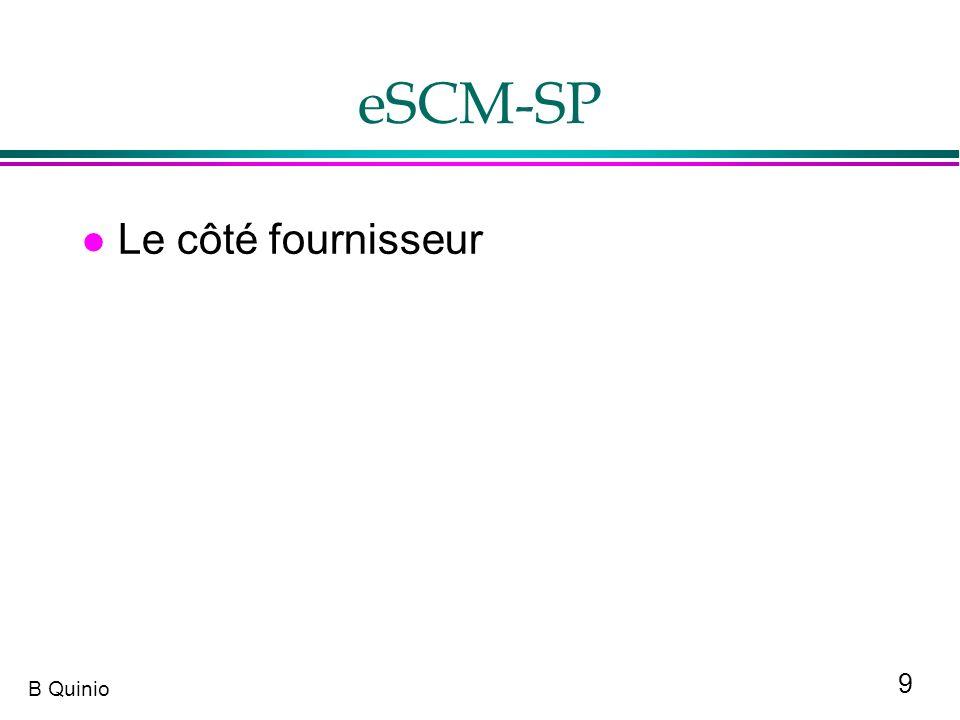 eSCM-SP Le côté fournisseur