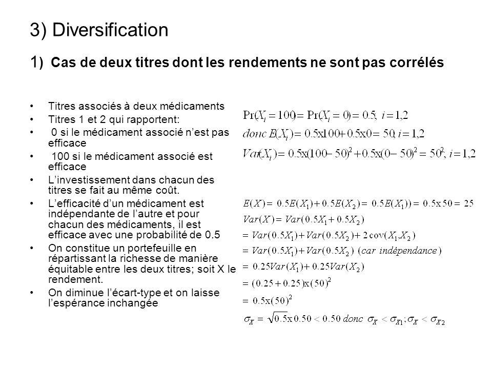 3) Diversification 1) Cas de deux titres dont les rendements ne sont pas corrélés