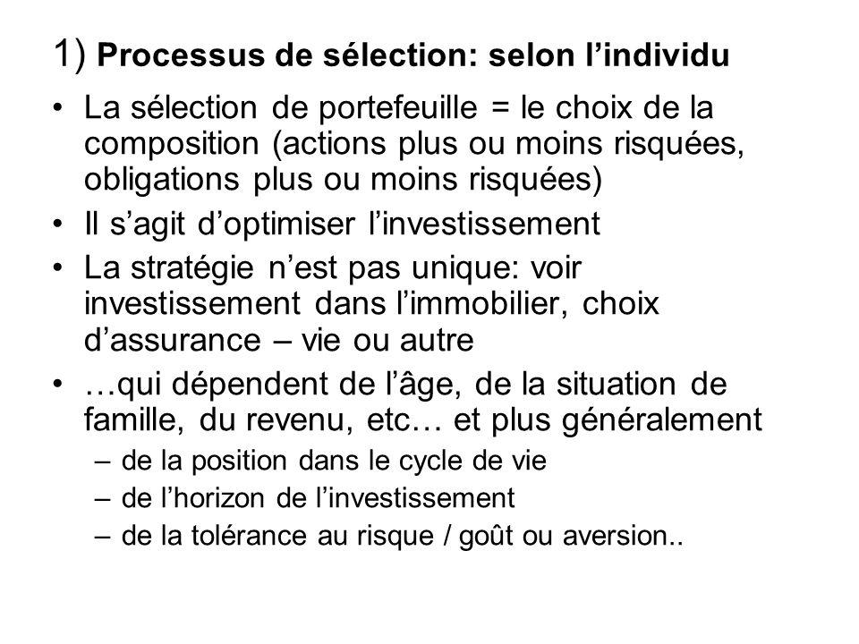 1) Processus de sélection: selon l'individu