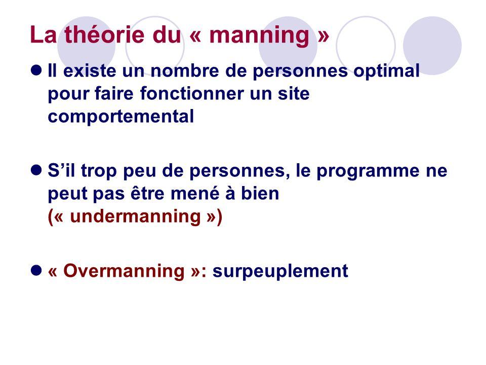 La théorie du « manning »