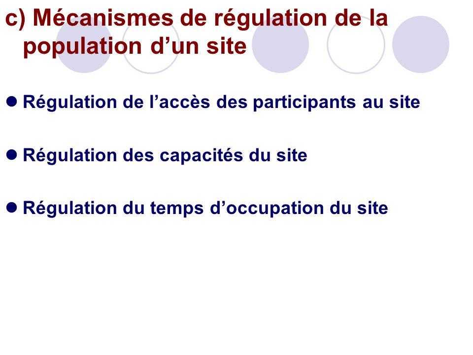 c) Mécanismes de régulation de la population d'un site