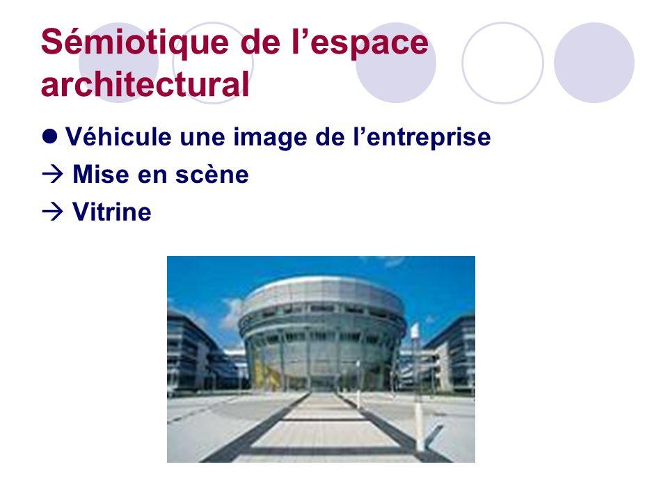 Sémiotique de l'espace architectural