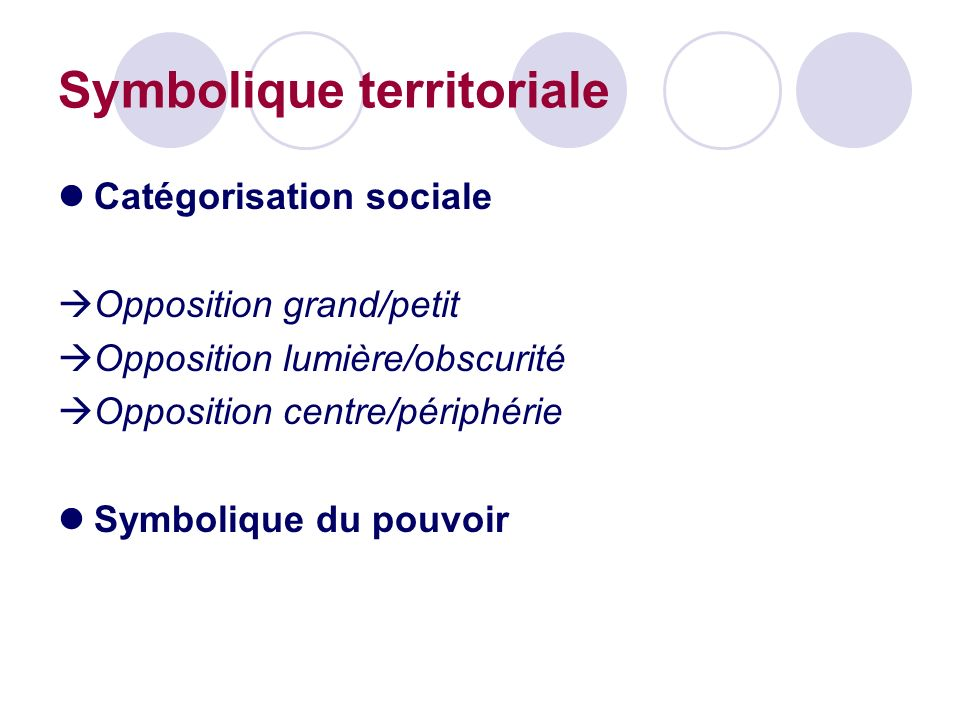 Symbolique territoriale
