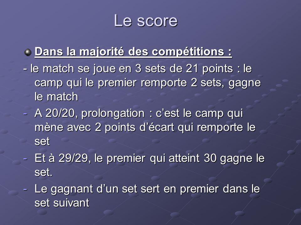 Le score Dans la majorité des compétitions :