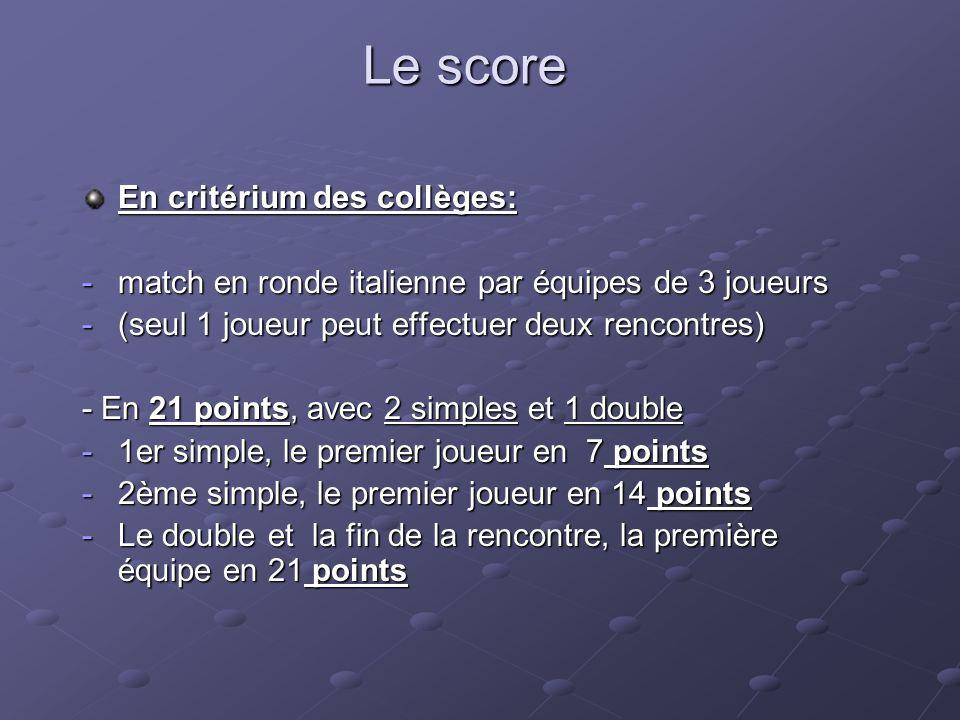 Le score En critérium des collèges: