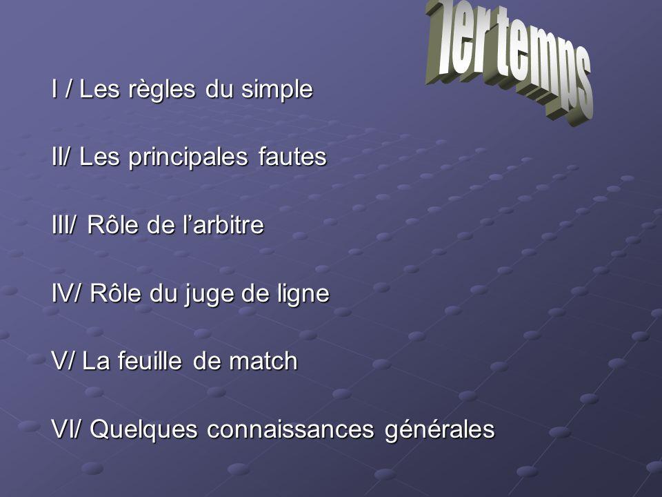 1er temps I / Les règles du simple II/ Les principales fautes