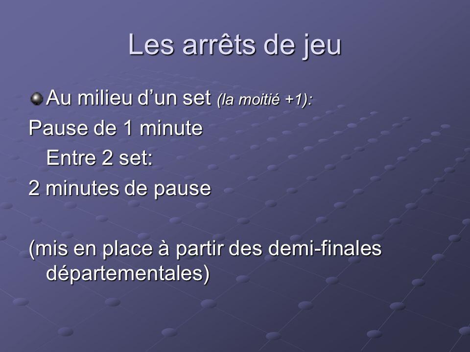 Les arrêts de jeu Au milieu d'un set (la moitié +1): Pause de 1 minute