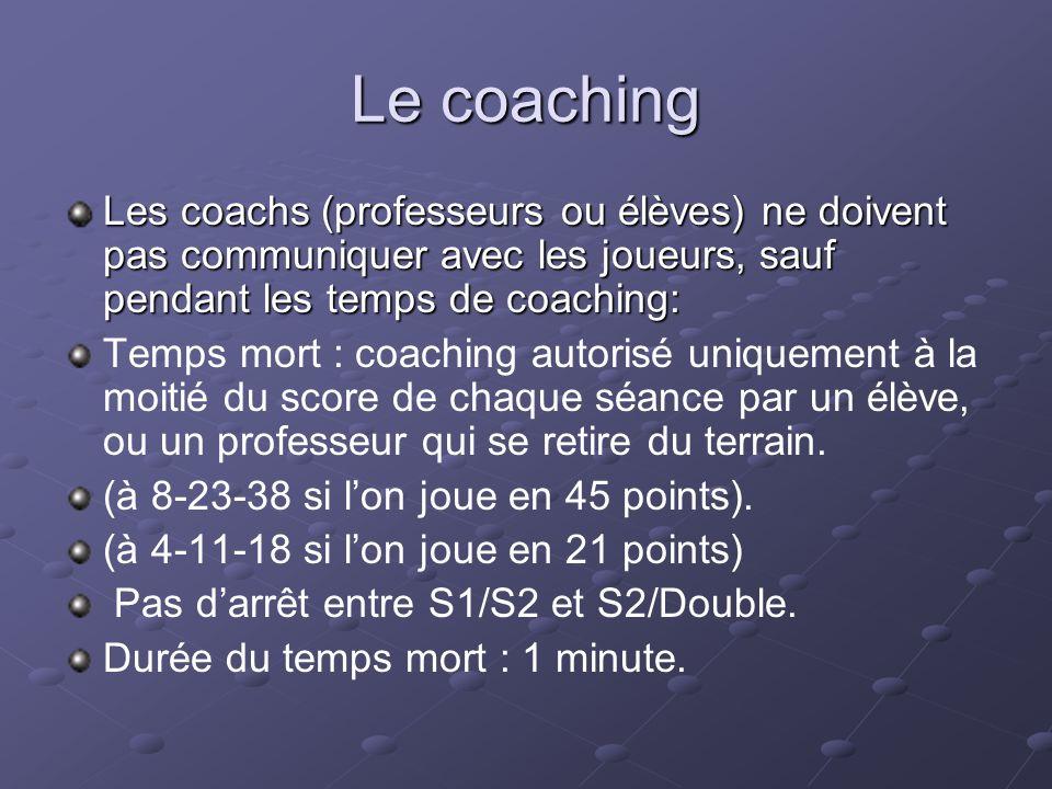 Le coaching Les coachs (professeurs ou élèves) ne doivent pas communiquer avec les joueurs, sauf pendant les temps de coaching: