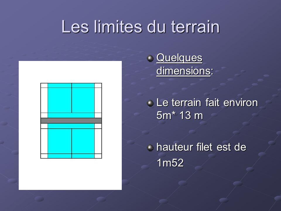 Les limites du terrain Quelques dimensions: