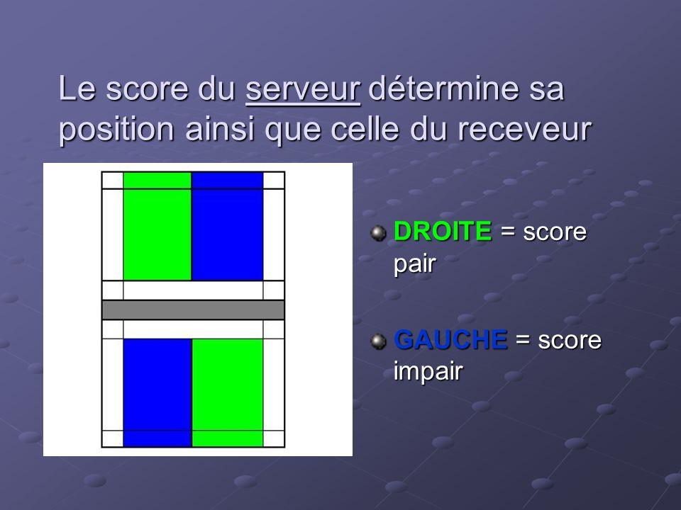Le score du serveur détermine sa position ainsi que celle du receveur