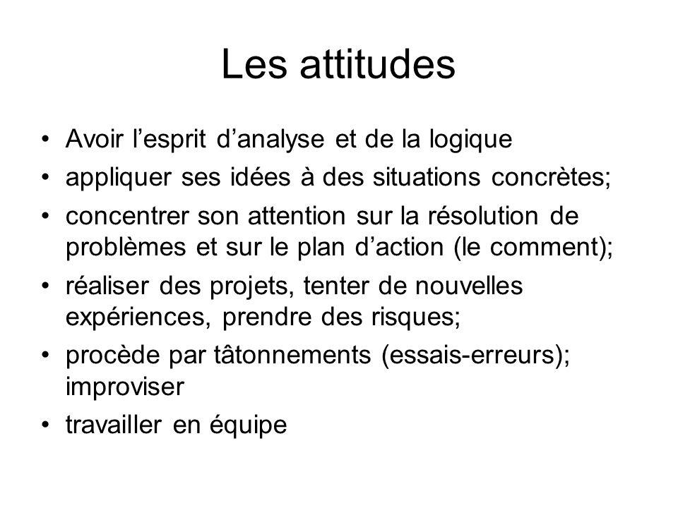 Les attitudes Avoir l'esprit d'analyse et de la logique