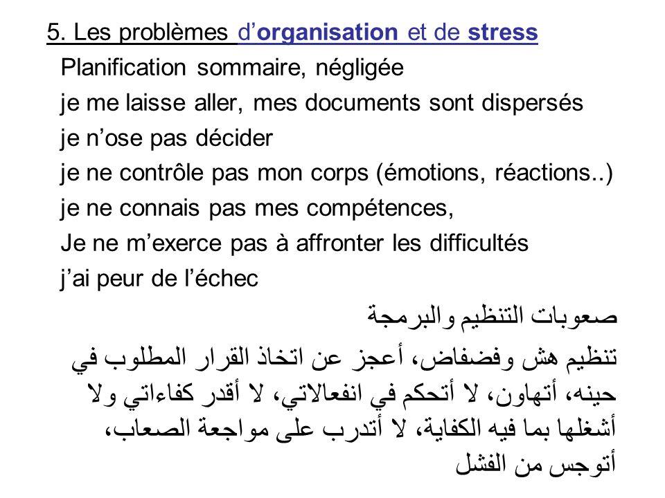 صعوبات التنظيم والبرمجة