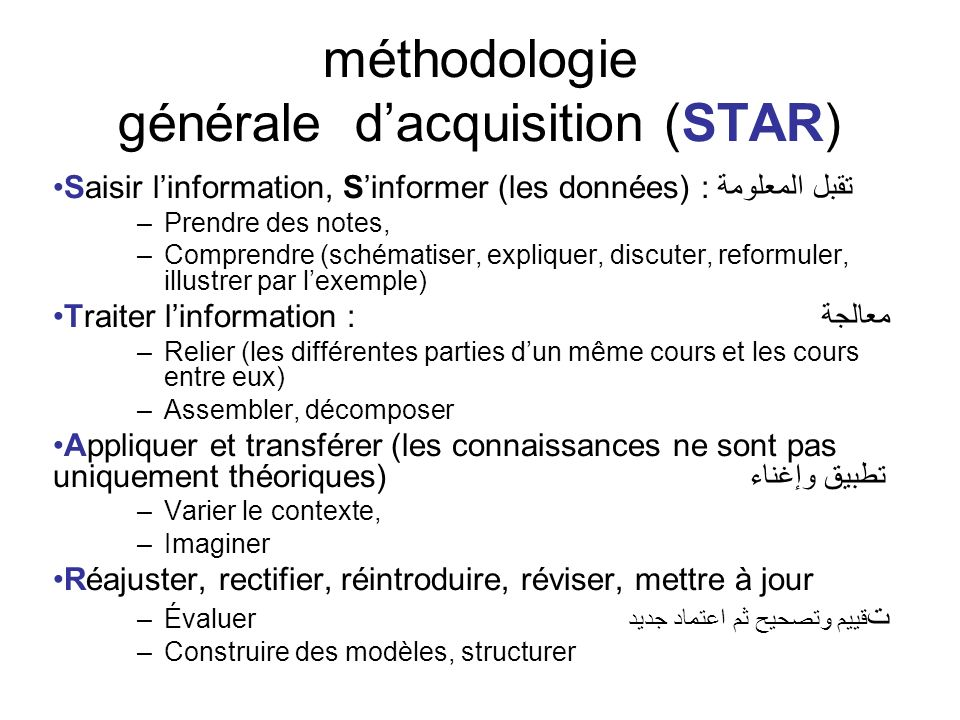 méthodologie générale d'acquisition (STAR)