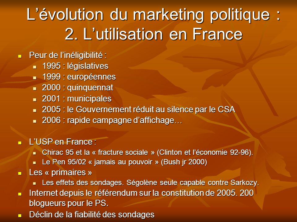 L'évolution du marketing politique : 2. L'utilisation en France