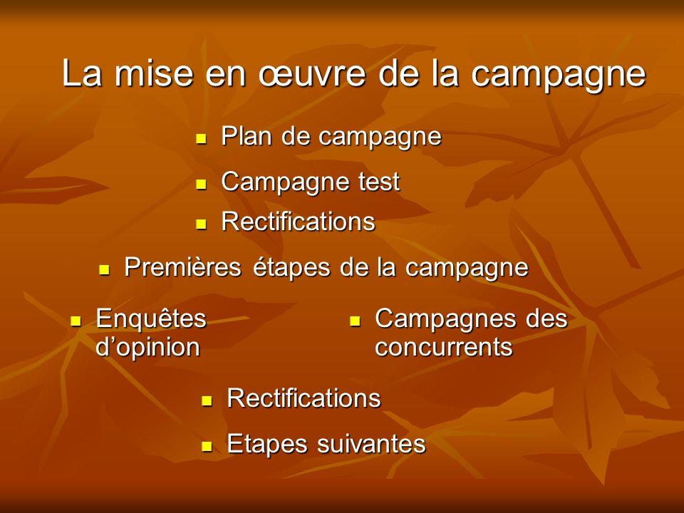 La mise en œuvre de la campagne