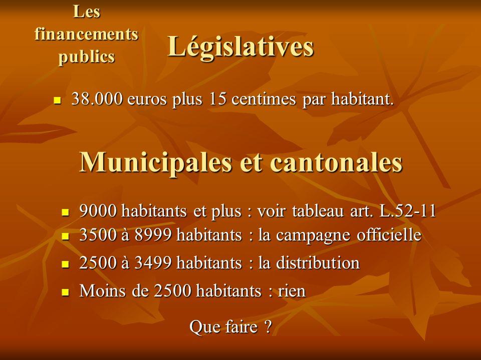 Les financements publics Municipales et cantonales