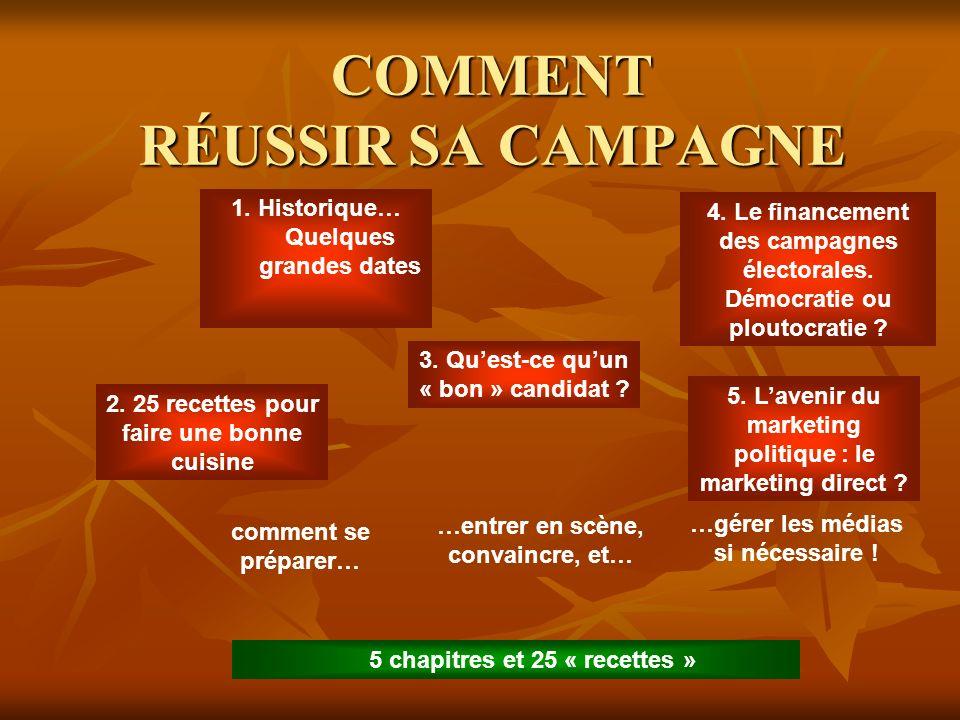 COMMENT RÉUSSIR SA CAMPAGNE