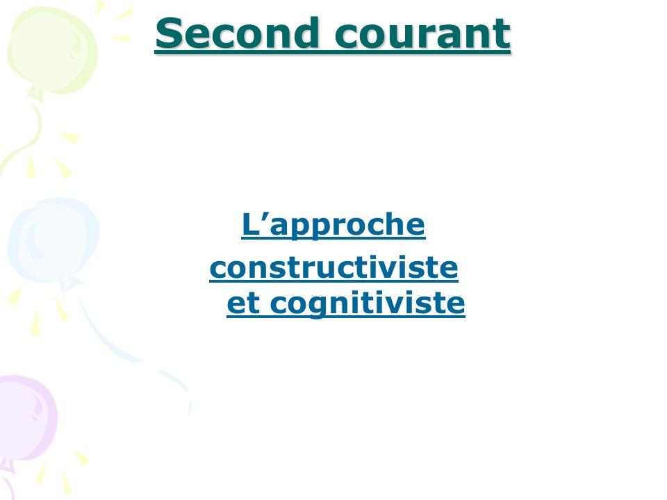 L'approche constructiviste et cognitiviste