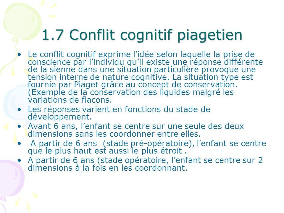 1.7 Conflit cognitif piagetien