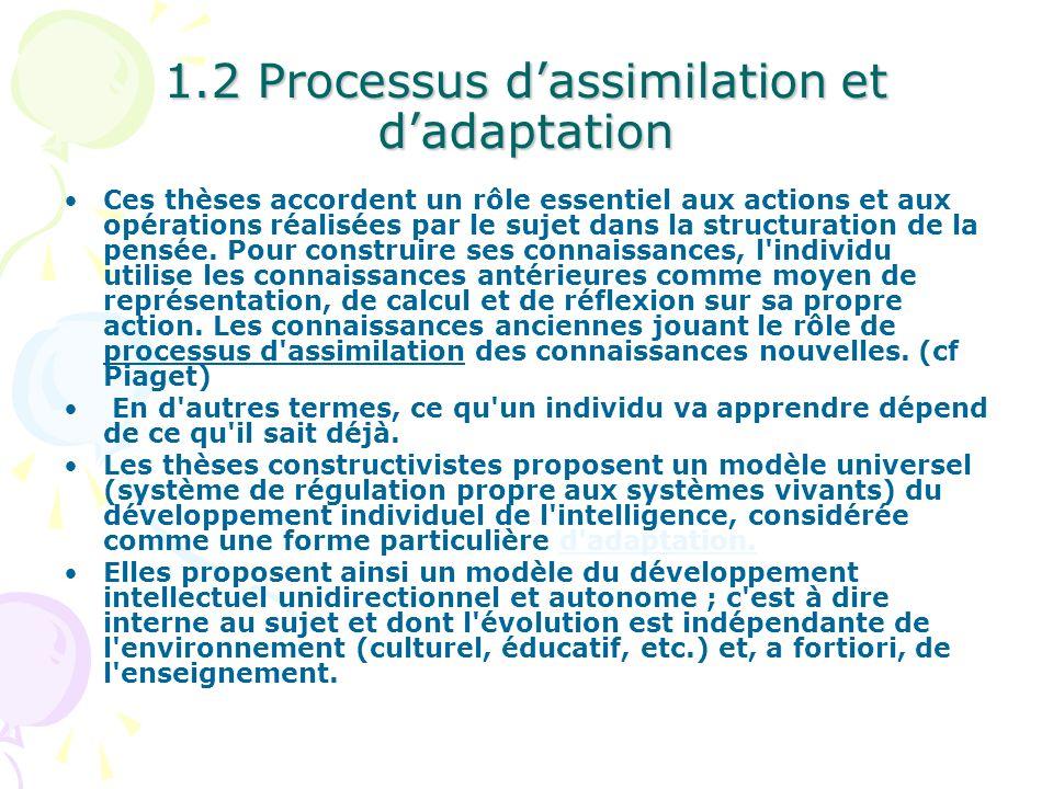 1.2 Processus d'assimilation et d'adaptation