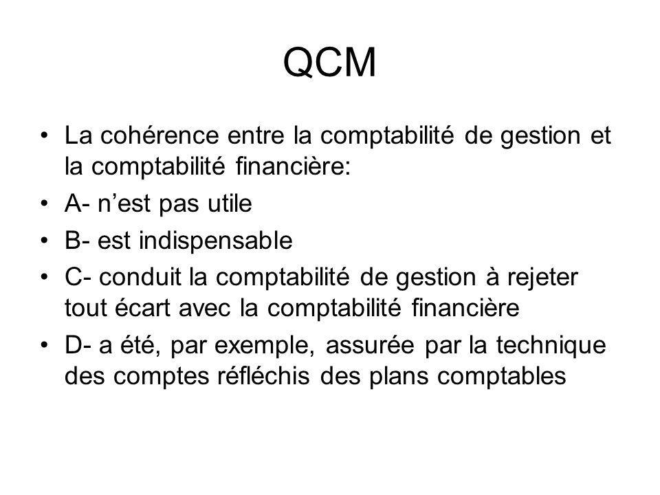 QCM La cohérence entre la comptabilité de gestion et la comptabilité financière: A- n'est pas utile.
