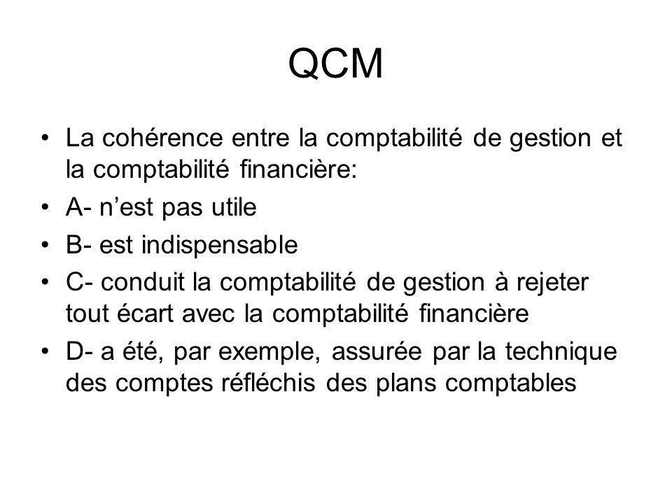 QCMLa cohérence entre la comptabilité de gestion et la comptabilité financière: A- n'est pas utile.