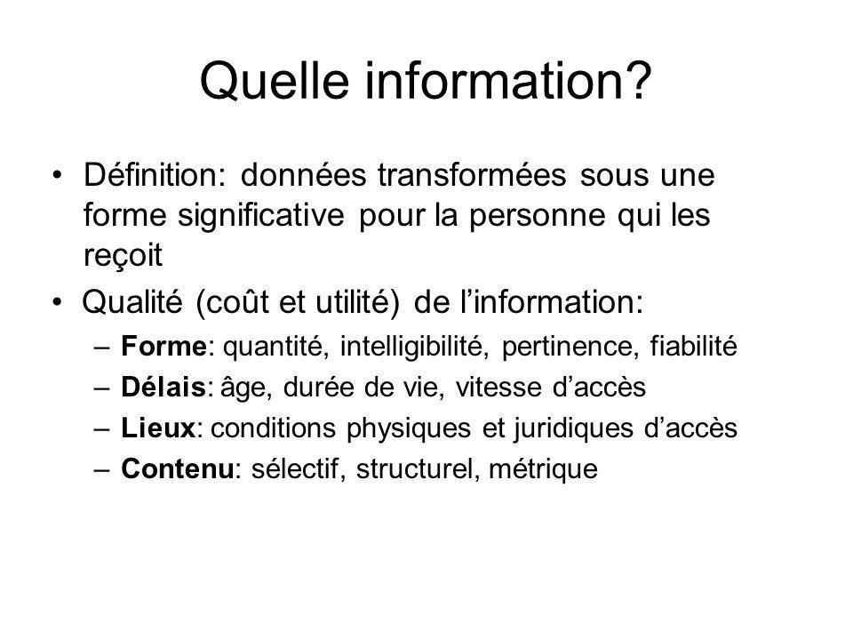 Quelle information Définition: données transformées sous une forme significative pour la personne qui les reçoit.