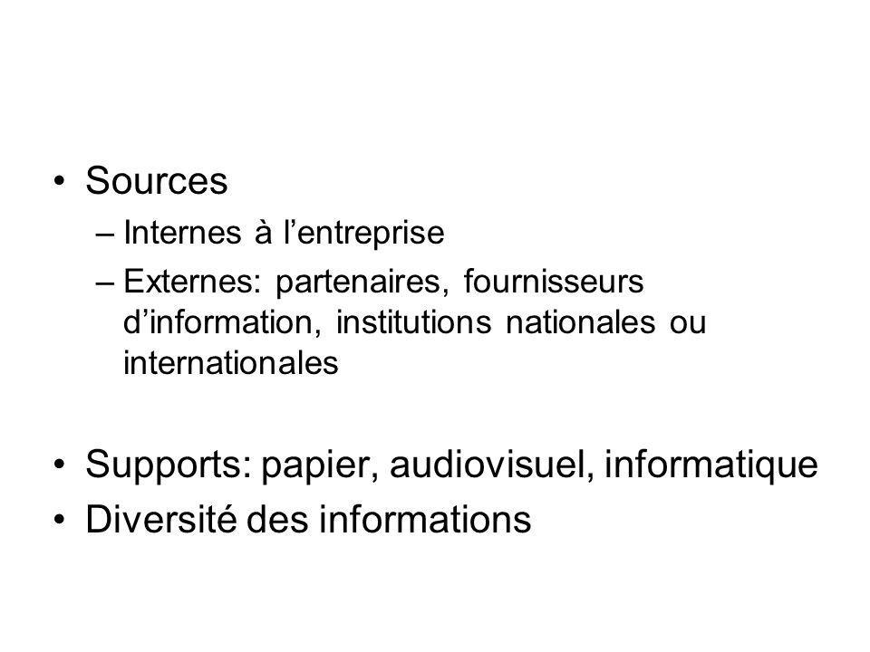 Supports: papier, audiovisuel, informatique Diversité des informations
