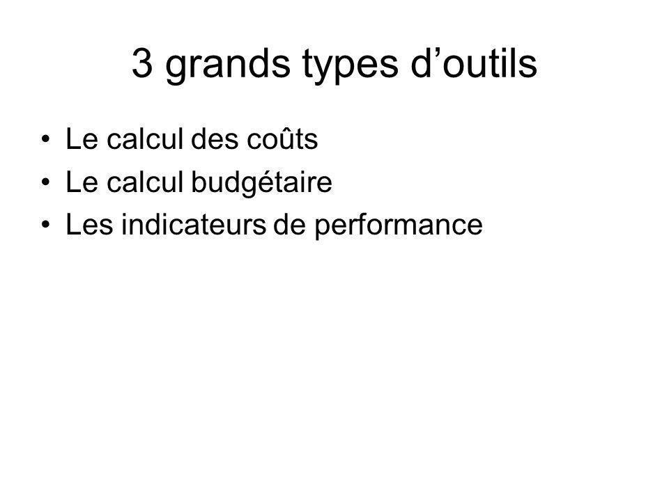 3 grands types d'outils Le calcul des coûts Le calcul budgétaire