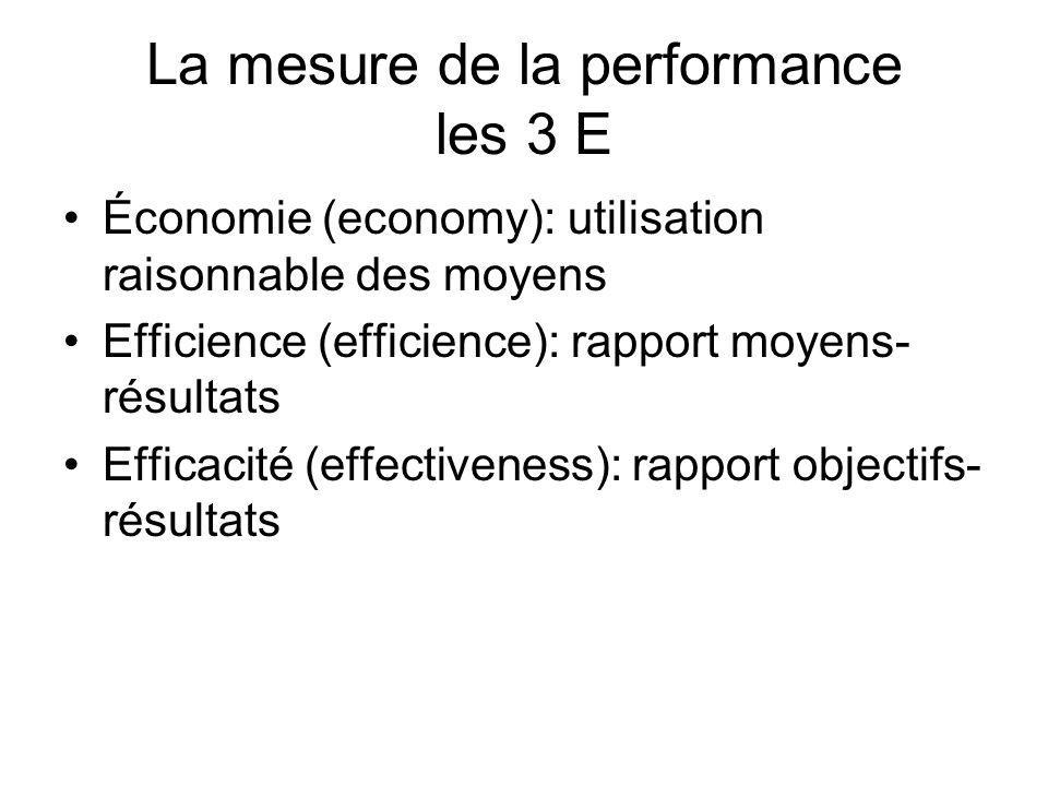 La mesure de la performance les 3 E