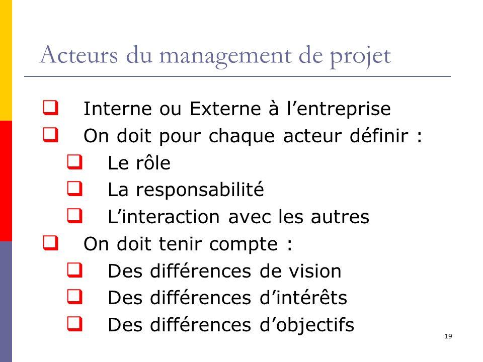 Acteurs du management de projet