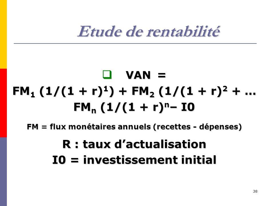 Etude de rentabilité FM1 (1/(1 + r)1) + FM2 (1/(1 + r)2 + …