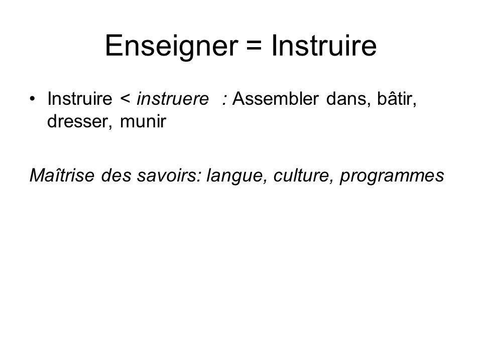 Enseigner = Instruire Instruire < instruere : Assembler dans, bâtir, dresser, munir.
