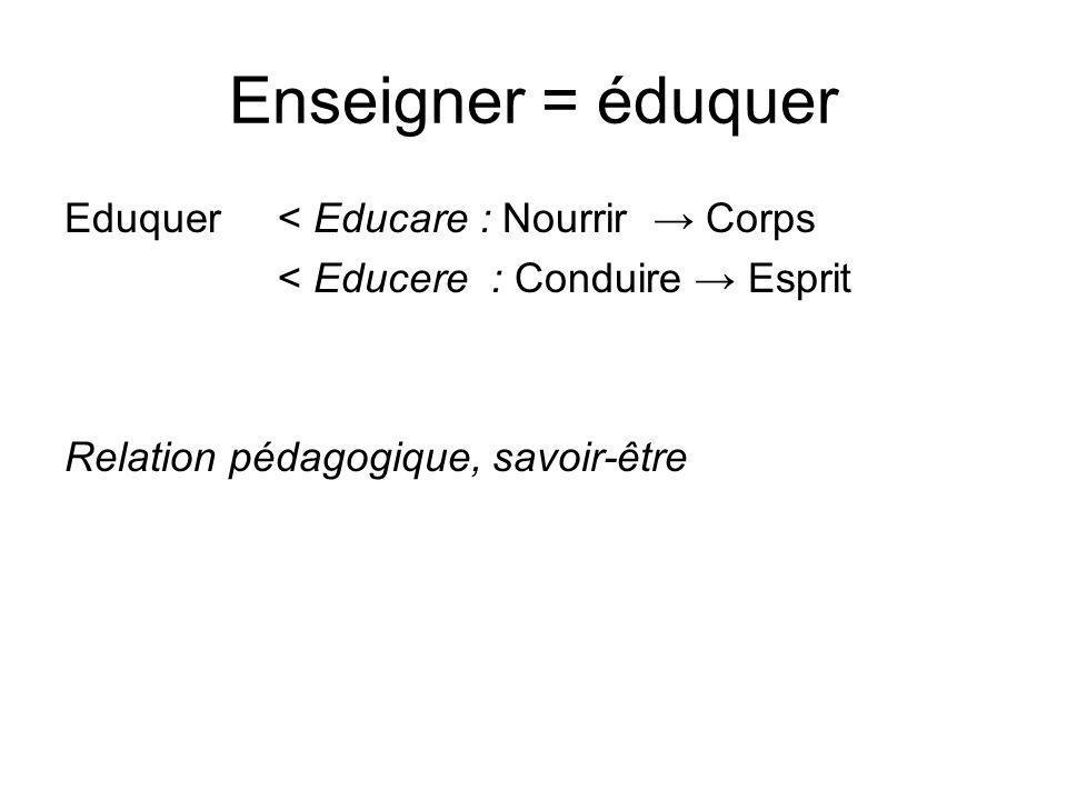 Enseigner = éduquer Eduquer < Educare : Nourrir → Corps