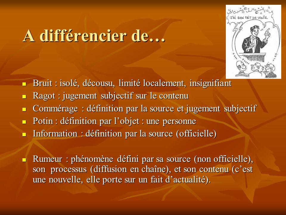 A différencier de… Bruit : isolé, décousu, limité localement, insignifiant. Ragot : jugement subjectif sur le contenu.