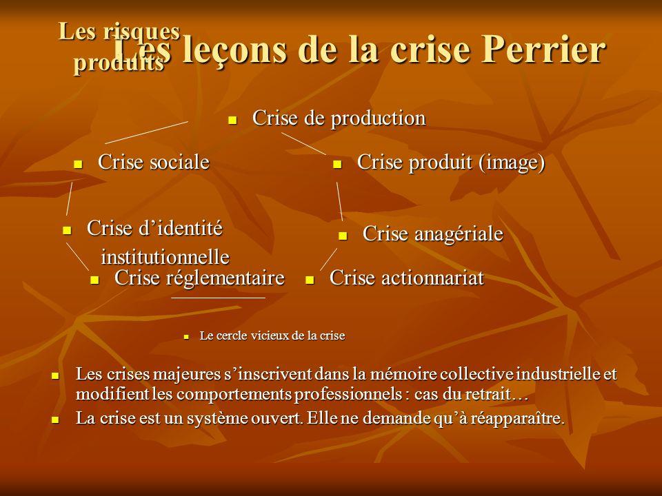 Les leçons de la crise Perrier