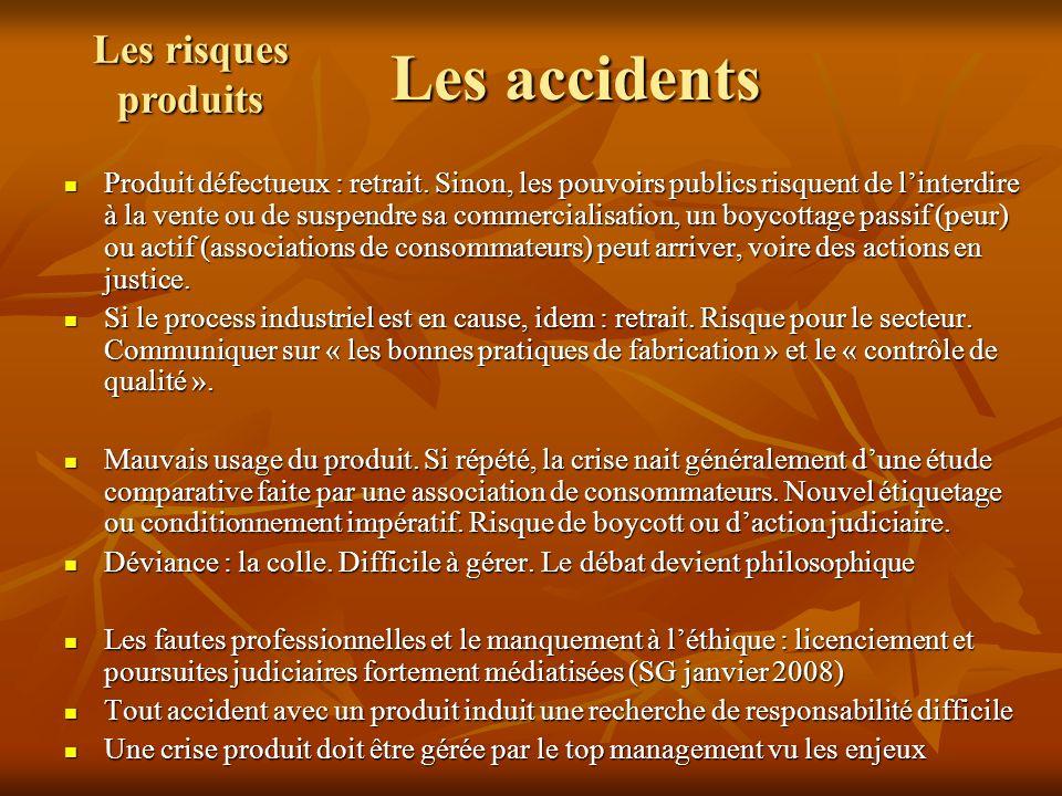 Les accidents Les risques produits