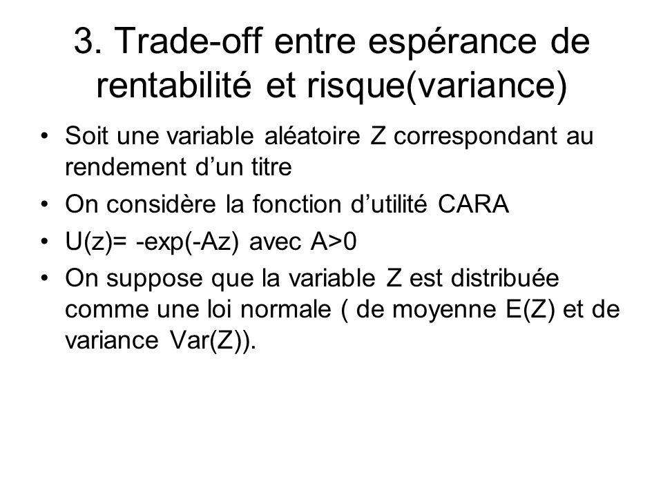 3. Trade-off entre espérance de rentabilité et risque(variance)
