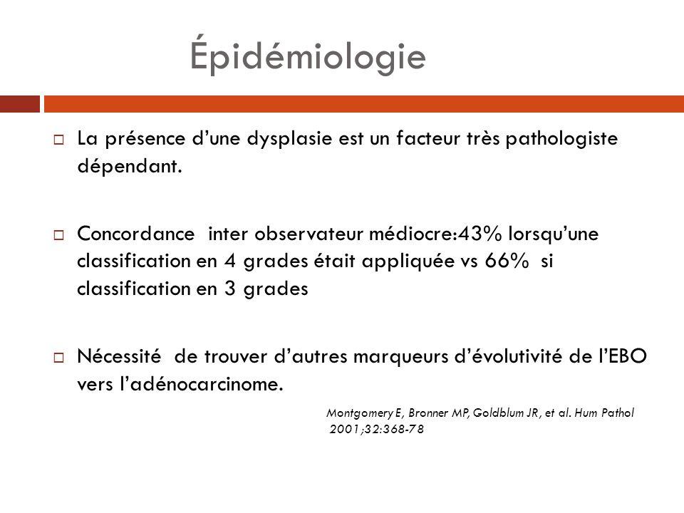 Épidémiologie La présence d'une dysplasie est un facteur très pathologiste dépendant.