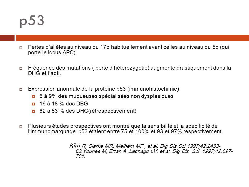 p53 Pertes d'allèles au niveau du 17p habituellement avant celles au niveau du 5q (qui porte le locus APC)