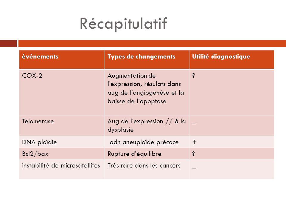 Récapitulatif évènements Types de changements Utilité diagnostique
