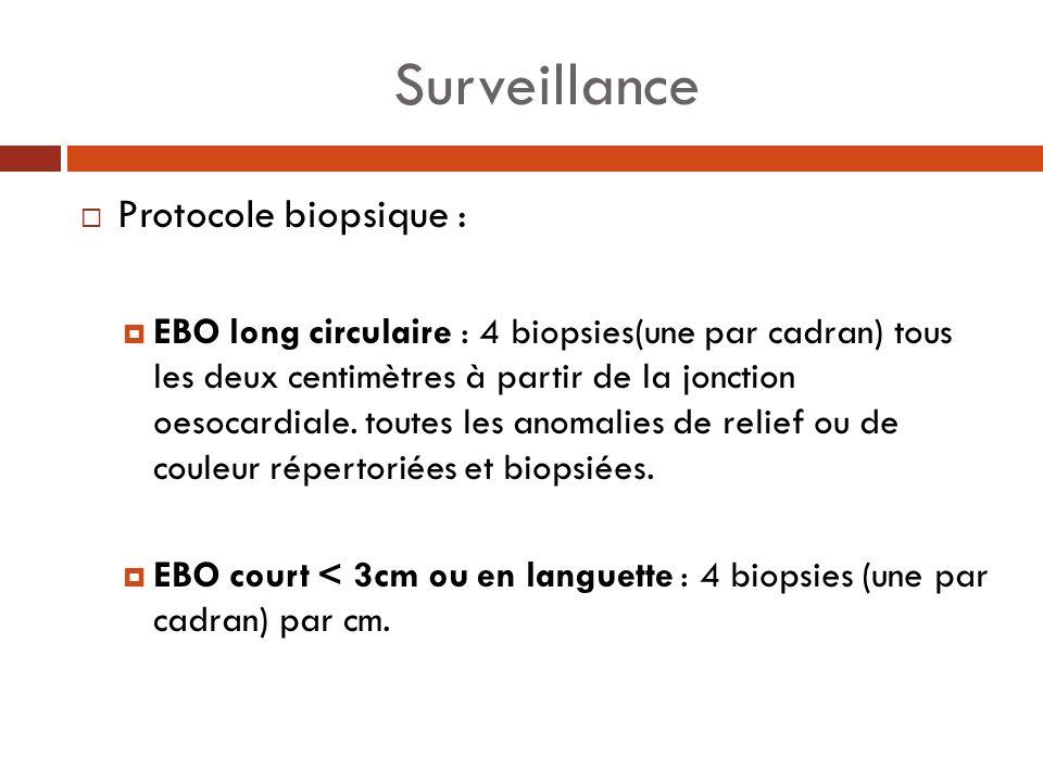 Surveillance Protocole biopsique :