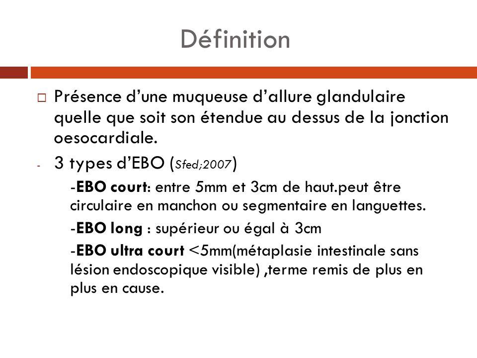 Définition Présence d'une muqueuse d'allure glandulaire quelle que soit son étendue au dessus de la jonction oesocardiale.