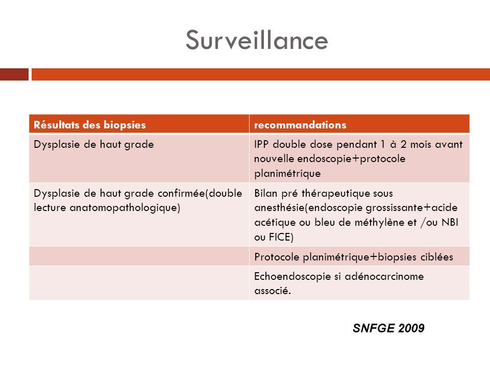 Surveillance Résultats des biopsies recommandations