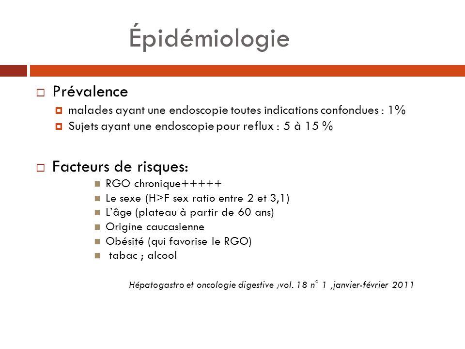 Épidémiologie Prévalence Facteurs de risques: