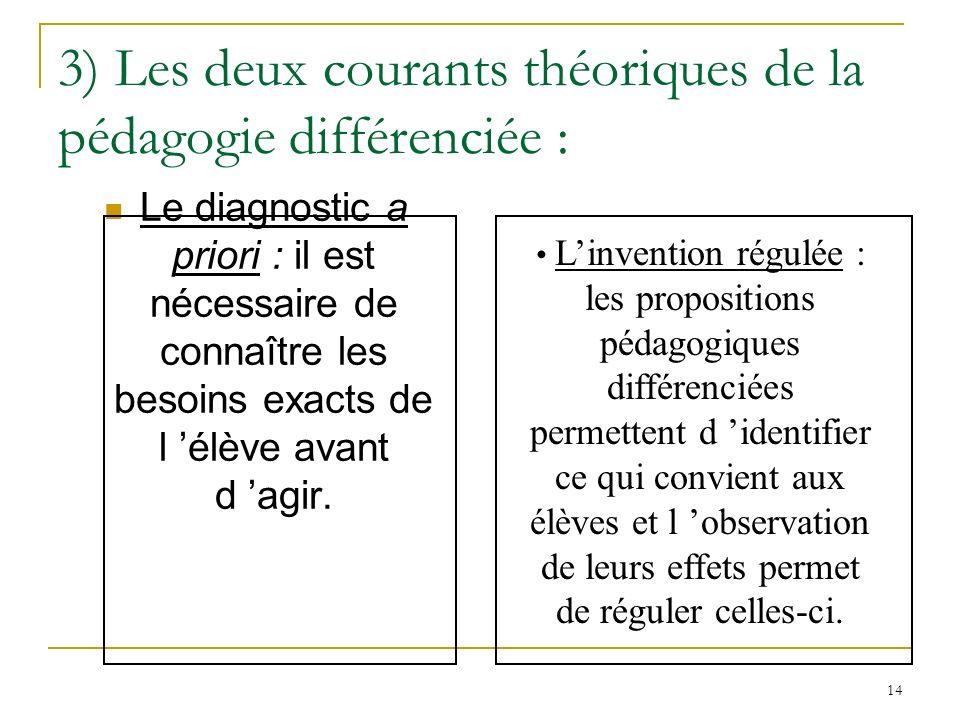 3) Les deux courants théoriques de la pédagogie différenciée :