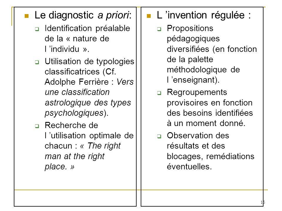 Le diagnostic a priori: L 'invention régulée :