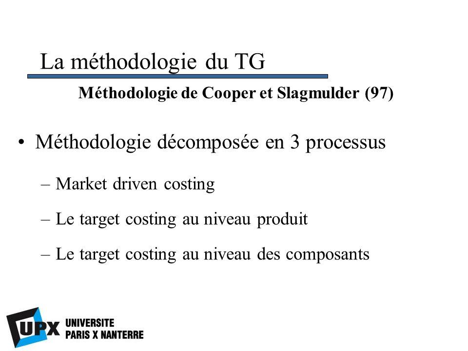 Méthodologie de Cooper et Slagmulder (97)