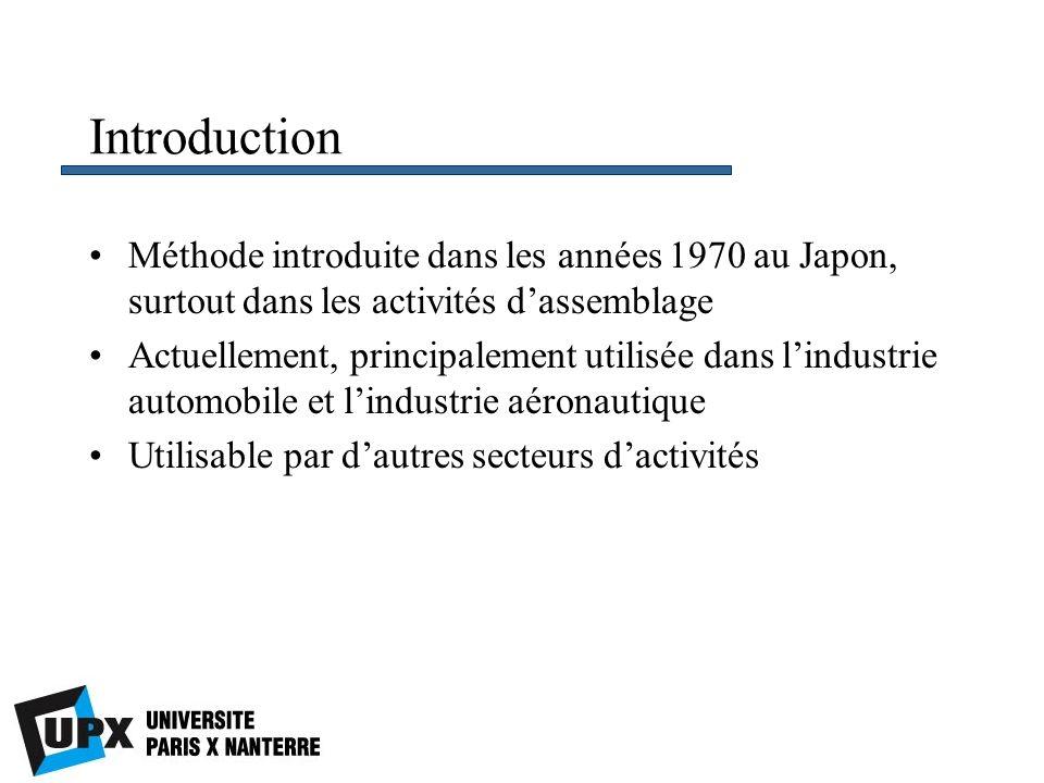 Introduction Méthode introduite dans les années 1970 au Japon, surtout dans les activités d'assemblage.