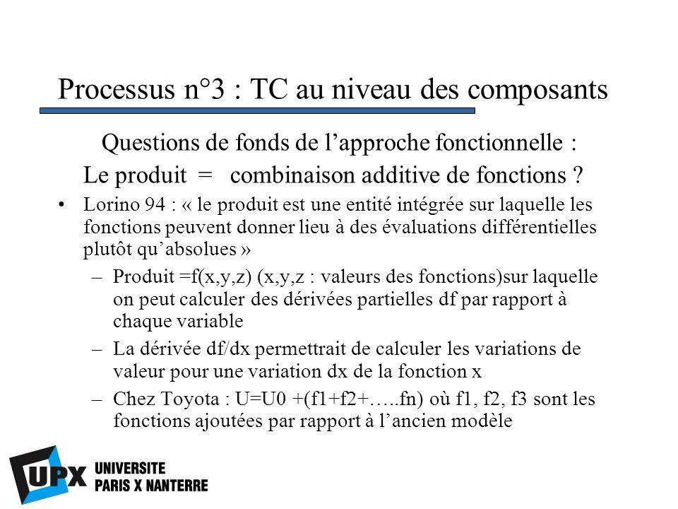 Processus n°3 : TC au niveau des composants